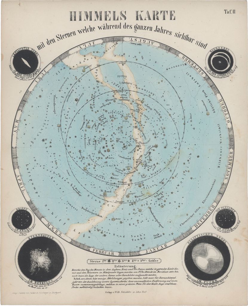 Illustration of constellations from Astronomic Picture Atlas