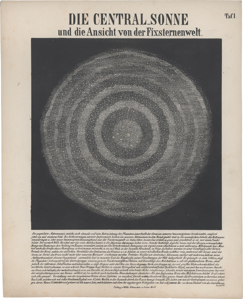 Illustration of stars from Astronomic Picture Atlas
