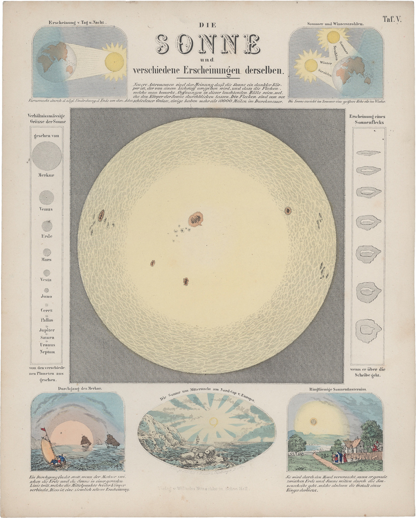 Illustration of the sun from Astronomic Picture Atlas